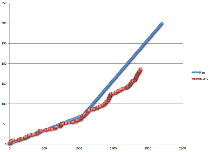 olkaluun_graph